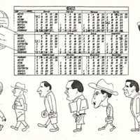 Fodor Géza naptárán a felső sorban Ádám András és Szendrei János, az alsóban Kalmár László, Szőkefalvi-Nagy Béla, Budó Ágoston.jpg